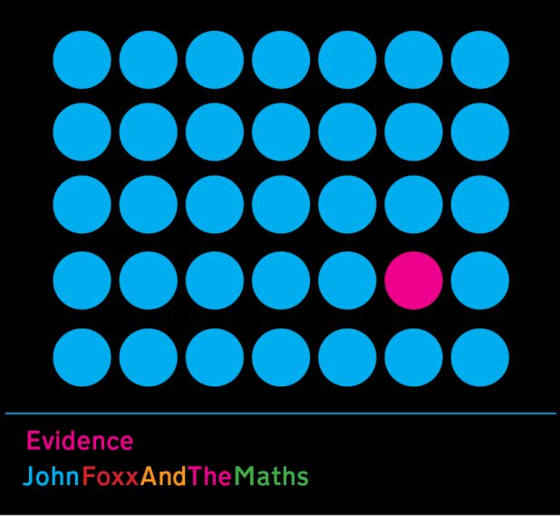 John Foxx and the Maths Evidence